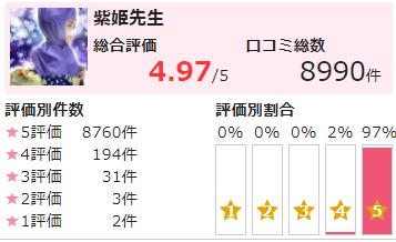 紫姫先生の口コミ・高評価の数などの総合情報
